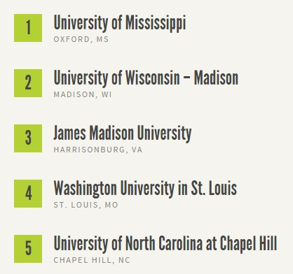 Top 5 Universities by College Students