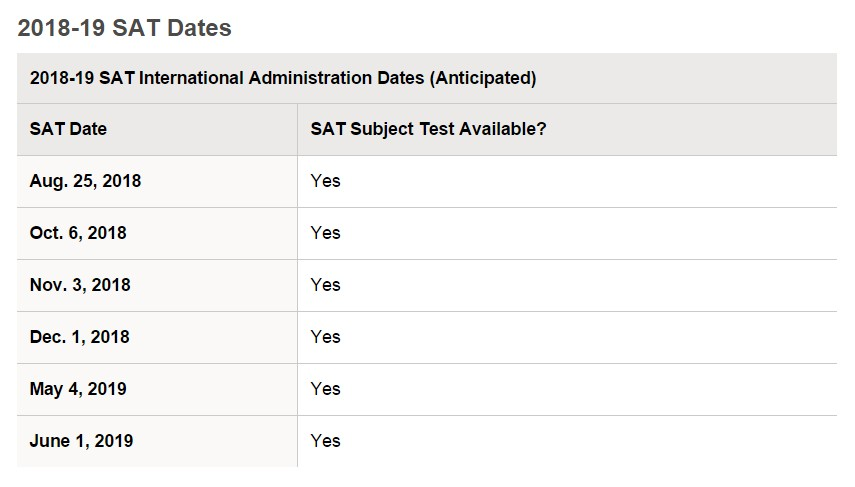 2018-2019 International New SAT Dates