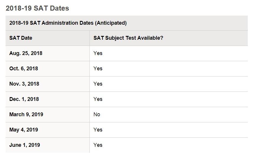 2018-2019 SAT Test Dates