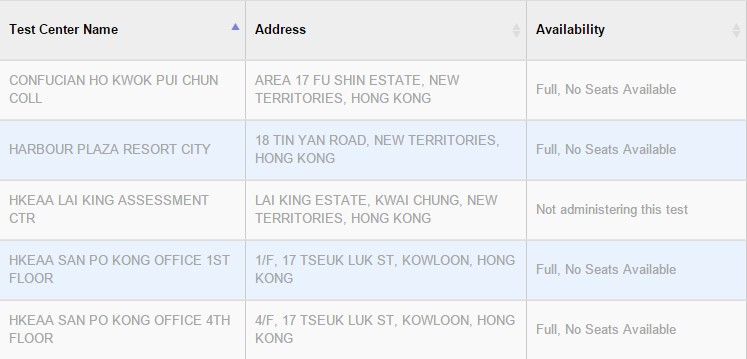 More locations full in HK