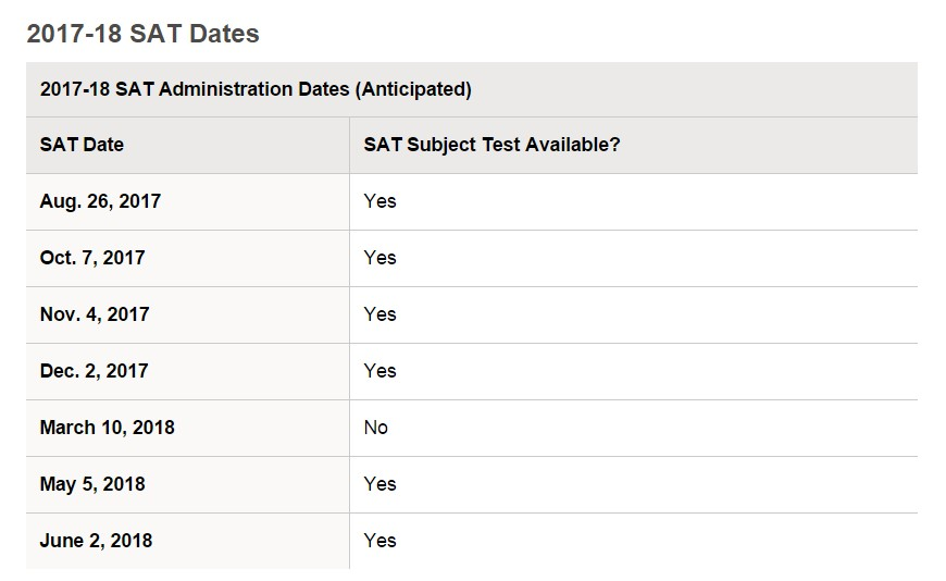2017-2018 SAT Test Dates and Registration Info