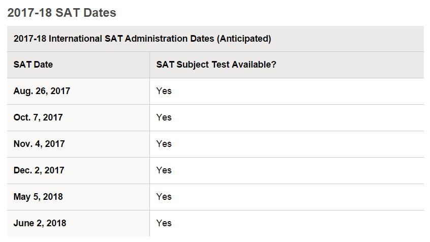 2017-2018 New SAT International Dates
