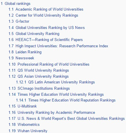 19 Global Rankings