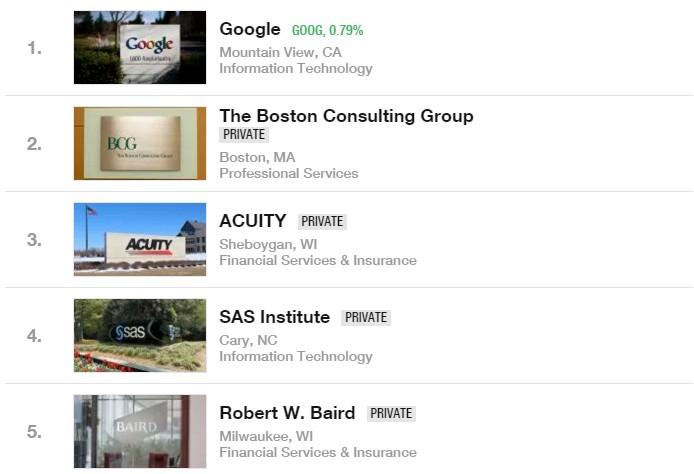 Top employers