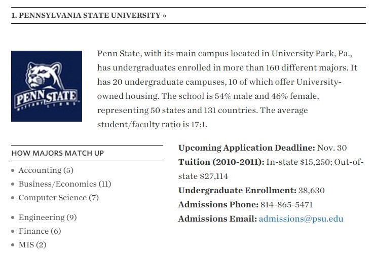 Penn State is an Employers Favorite