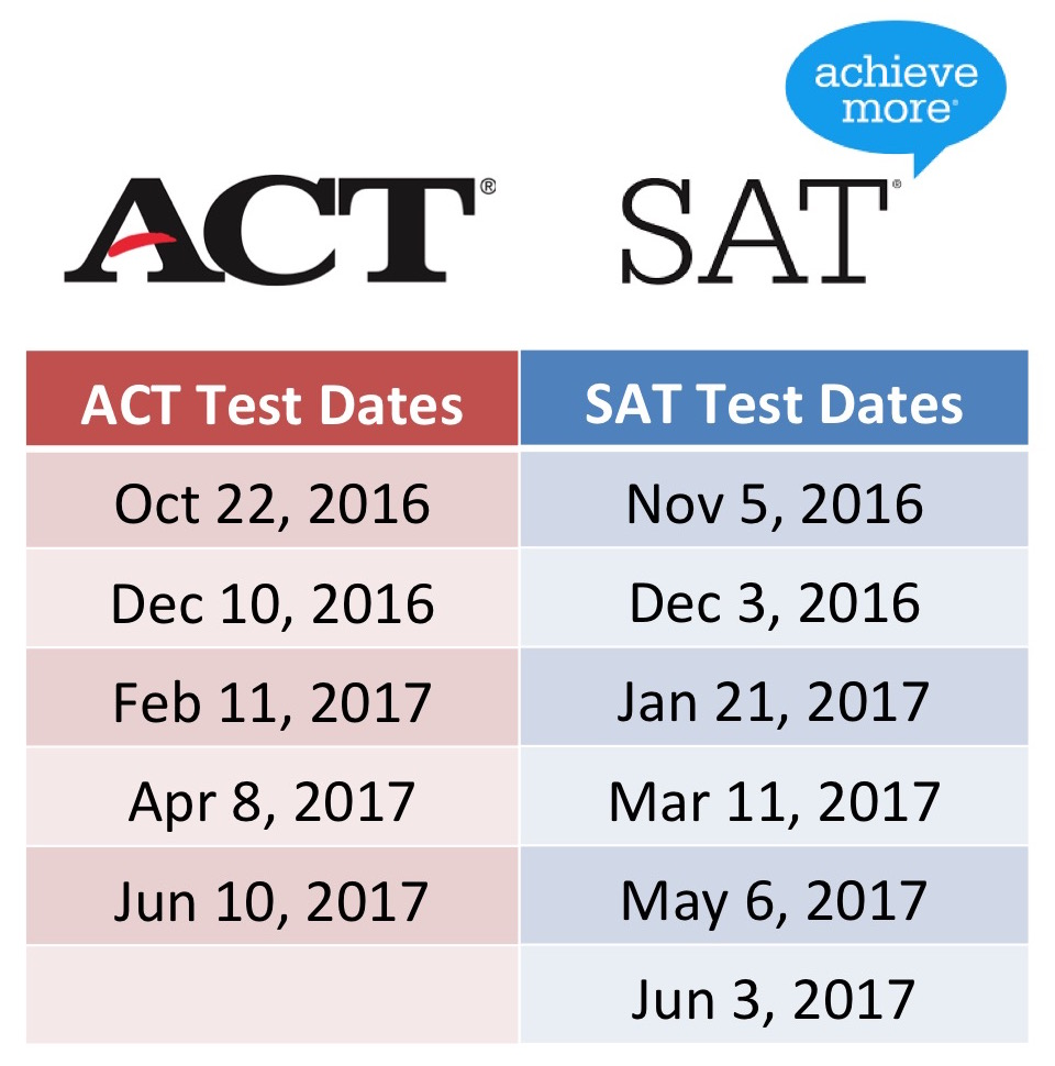2014-15 SAT and ACT Dates Announced | Southeastern Guidance News