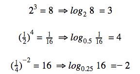 23-8-log2
