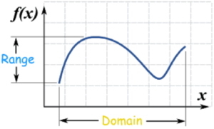 idea-of-domain