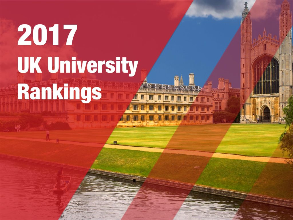 2017 UK University Rankings