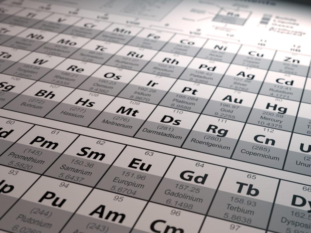 IB Chemistry Periodic Table