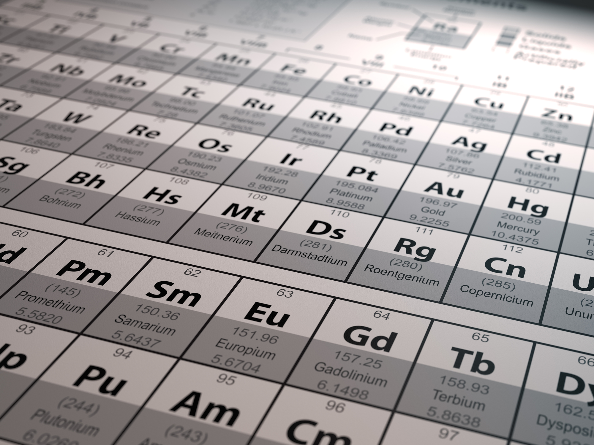 IB Chemistry Overview | The Edge
