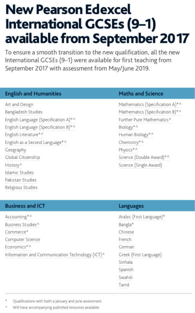 New Pearson Edexcel International GCSEs